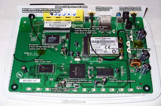 Netcomm 3G9WT circuit board with components labelled
