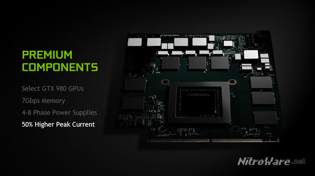 nvidia gtx980 notebook features