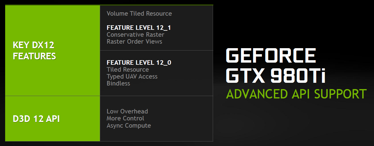 GTX 980 Ti DirectX 12 Support