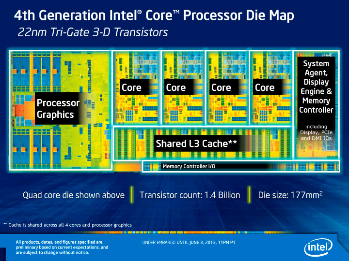 4th Gen Intel Core Processor Die Map