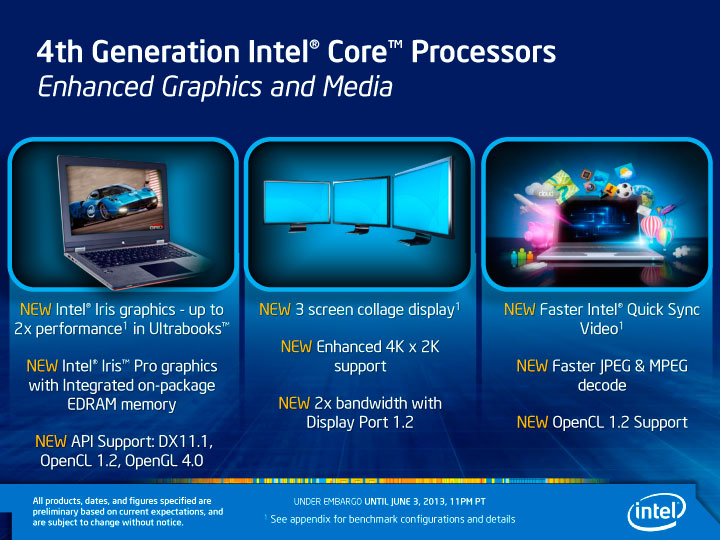 4th Gen Intel Core Processors - Enhanced Graphics and Media