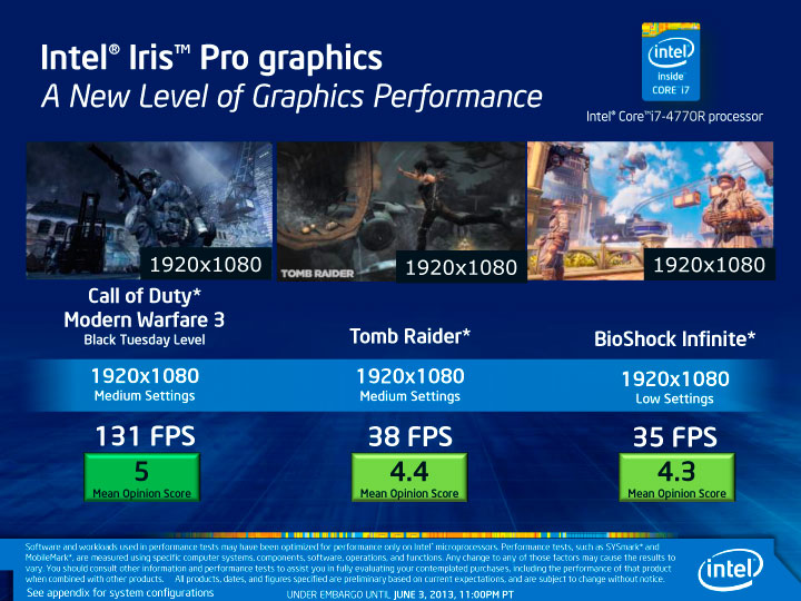 Intel Iris Pro graphics performance benchmark - i7-4770R