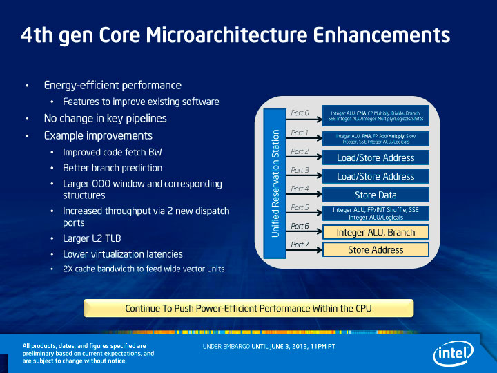 Intel 4th gen Core Michroarchitecture Enhancements