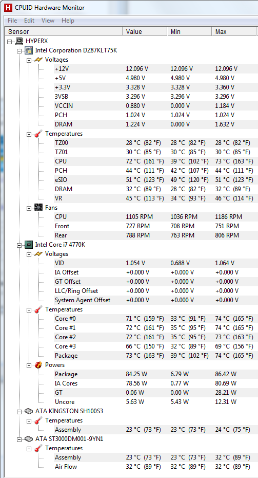 Haswell i7-4770K load temp