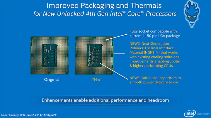 Intel Core i7-4790K Haswell Devil's Canyon Package and Thermal Material. A new 'Devil' Enthusiast brand logo too !?