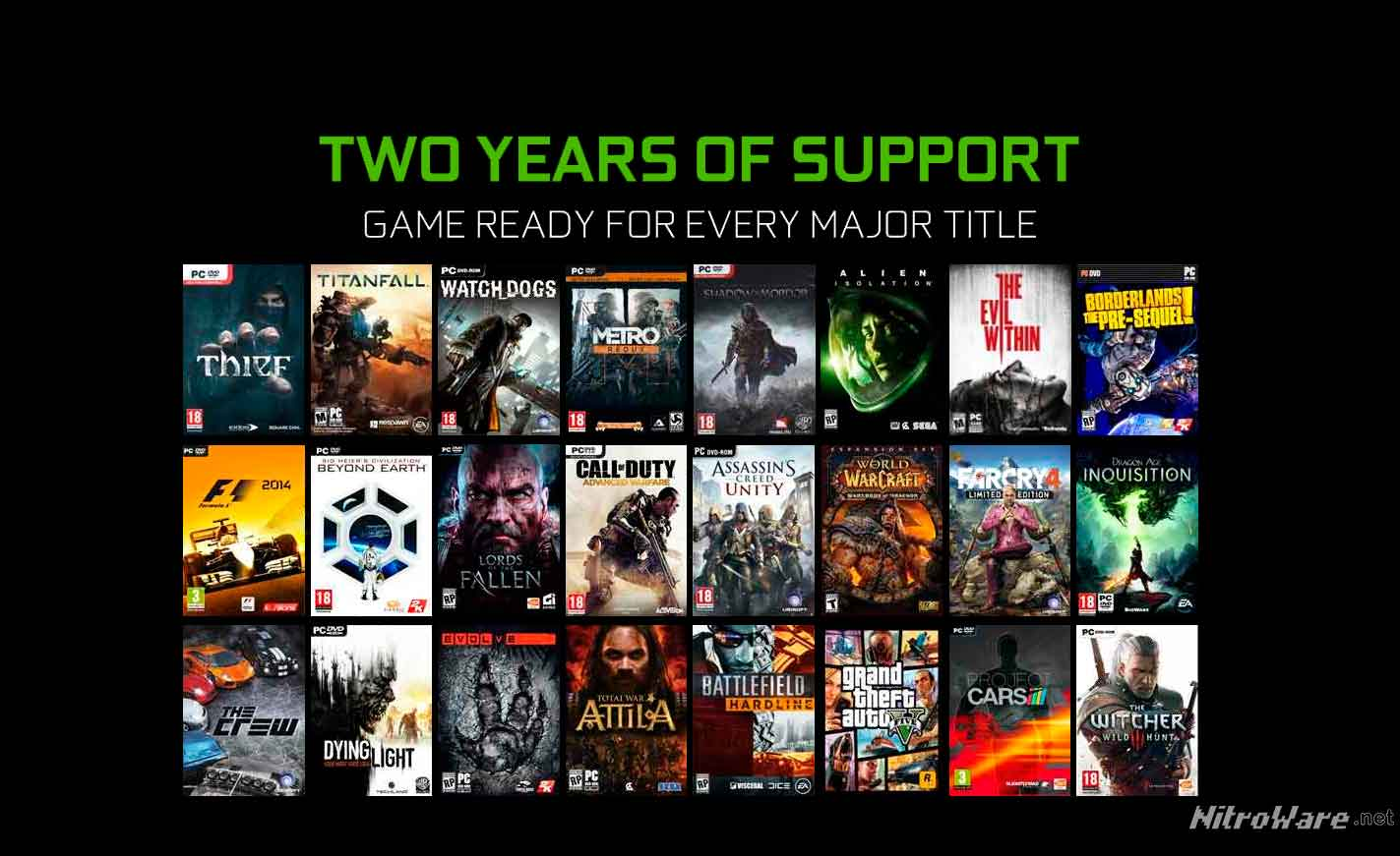 geforce update game ready drivers 2015