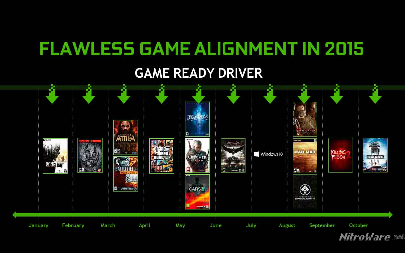 geforce update game ready drivers