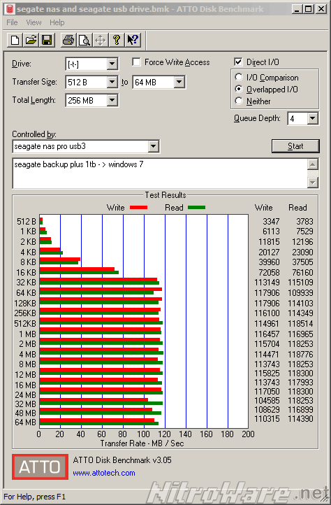Seagate 1TB USB3 HDD benchmark shared from Seagate NAS Pro